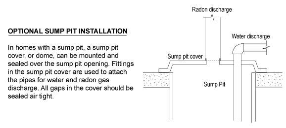 RadonSumpPump