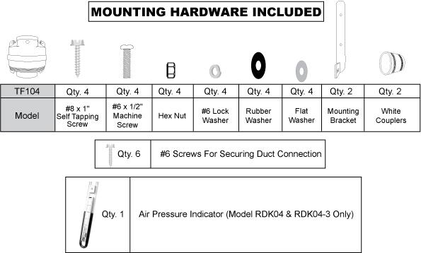 RadonMountingHardware