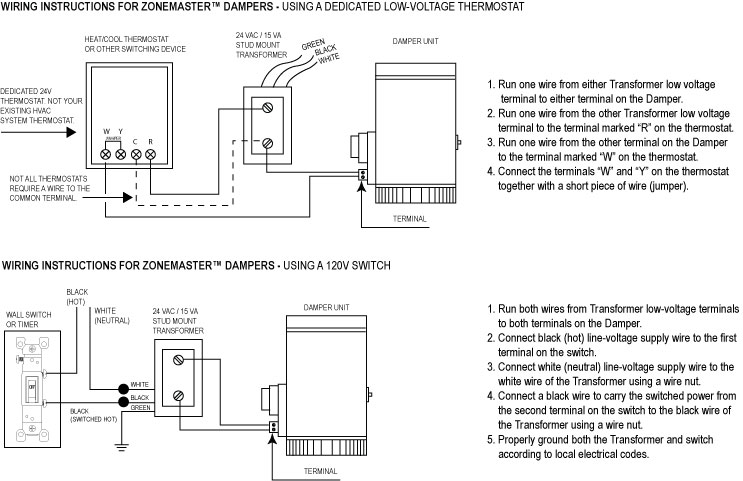 Cl 2 Transformer Wiring Diagram | Wiring Diagram
